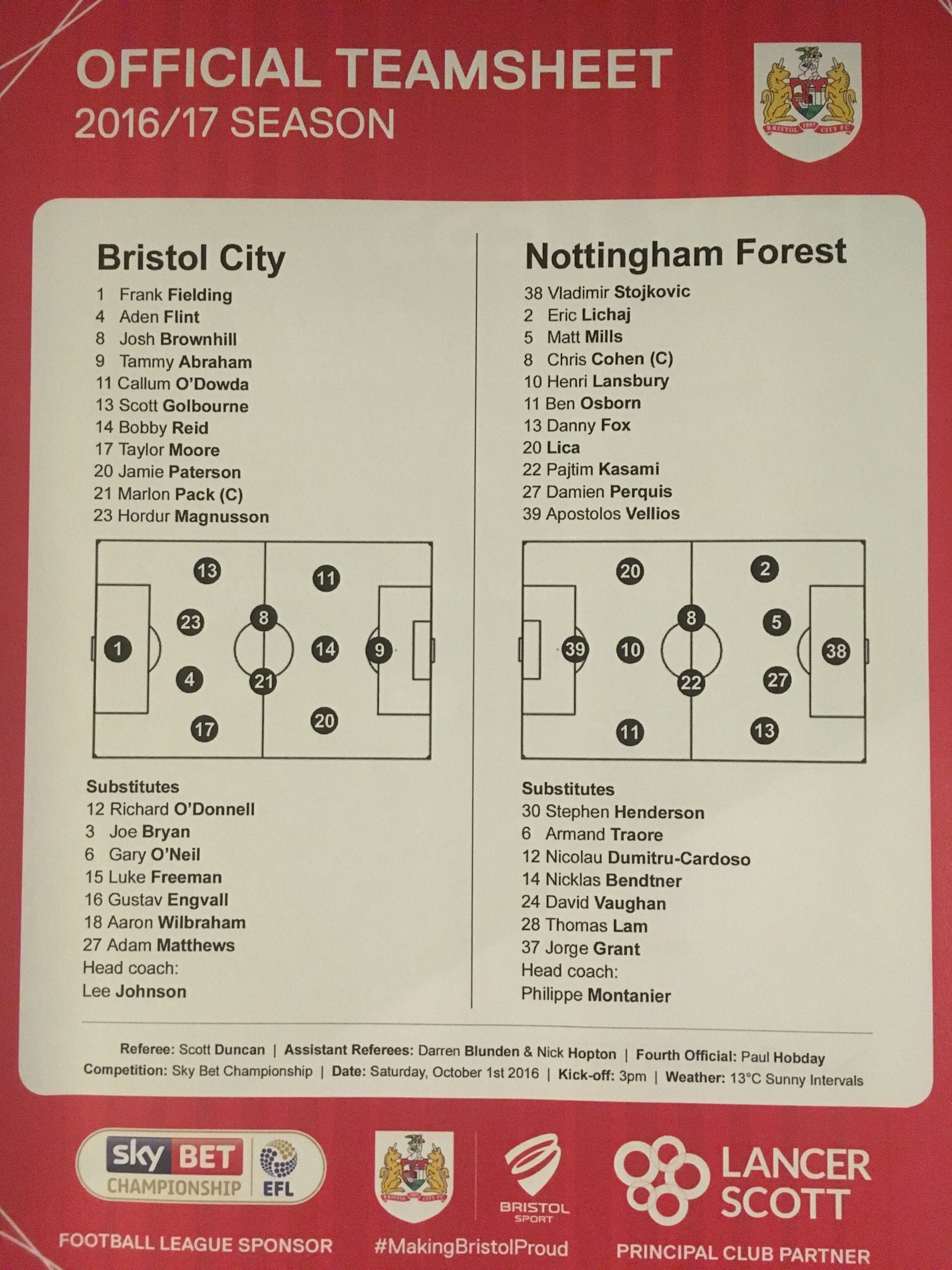 Bristol City v Nottingham Forest 01-10-2016 Team Sheet