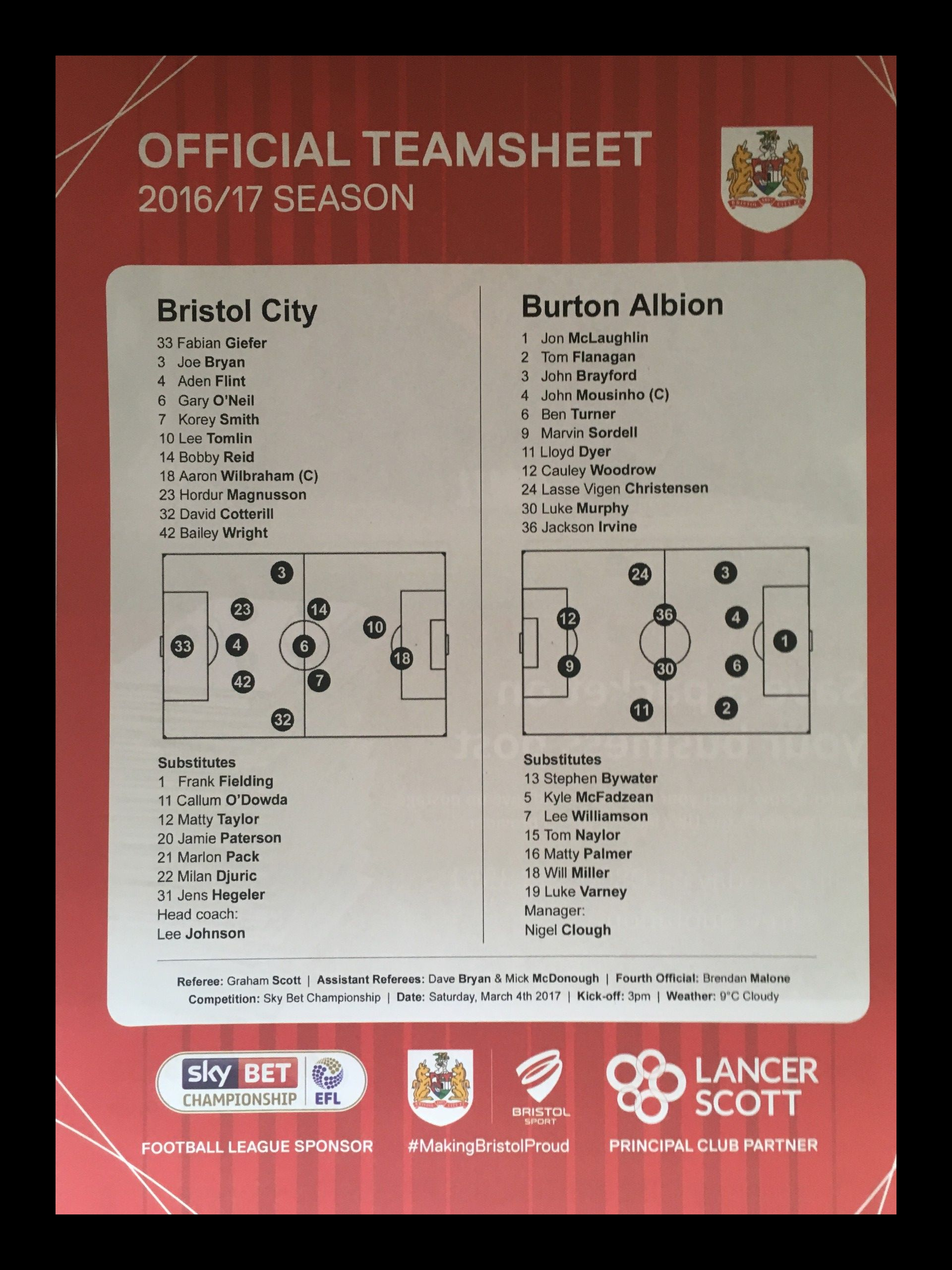 Bristol City v Burton Albion 04-03-17 Team Sheet