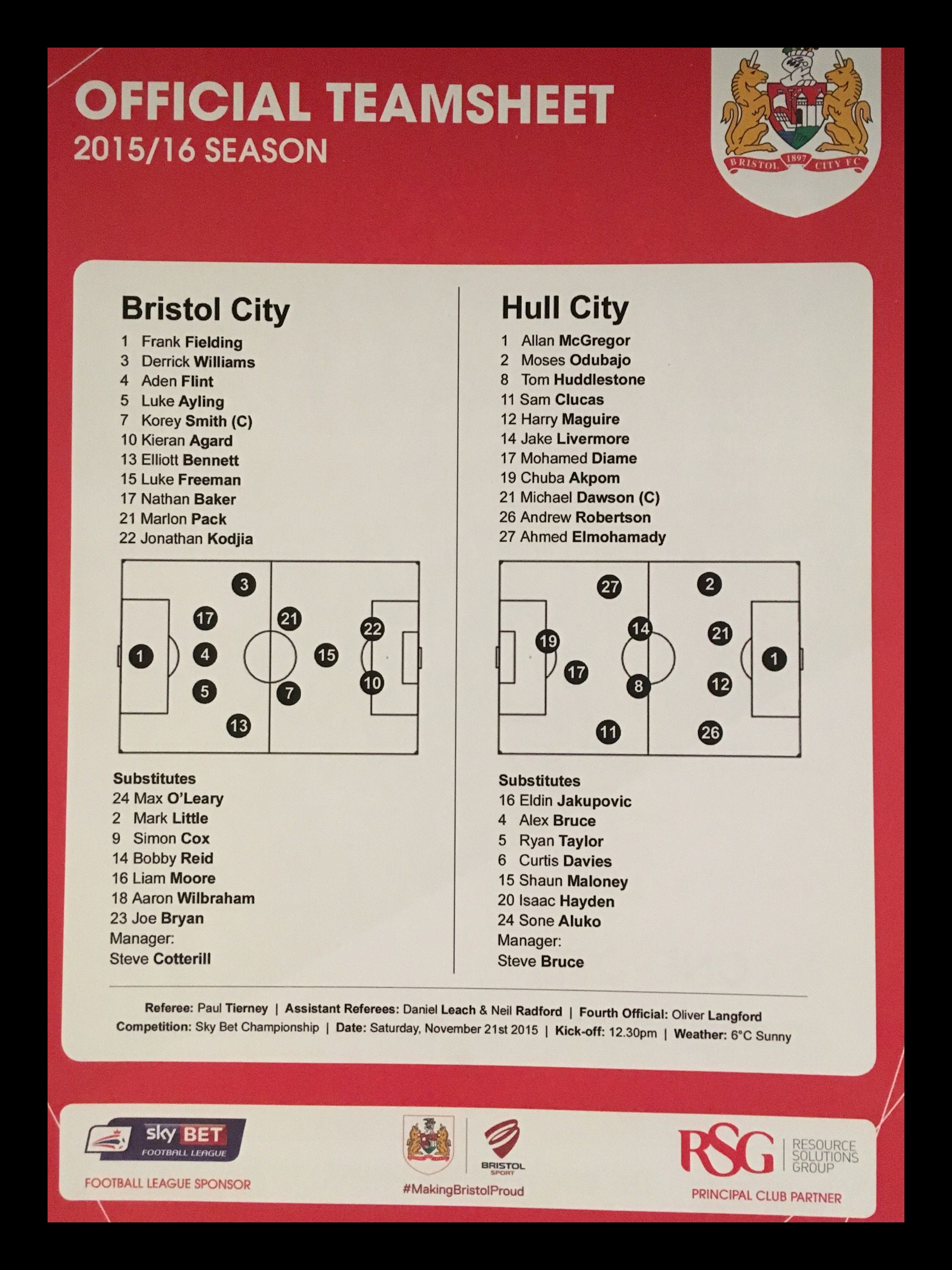 Bristol City v Hull City 21-11-2015 Team Sheet