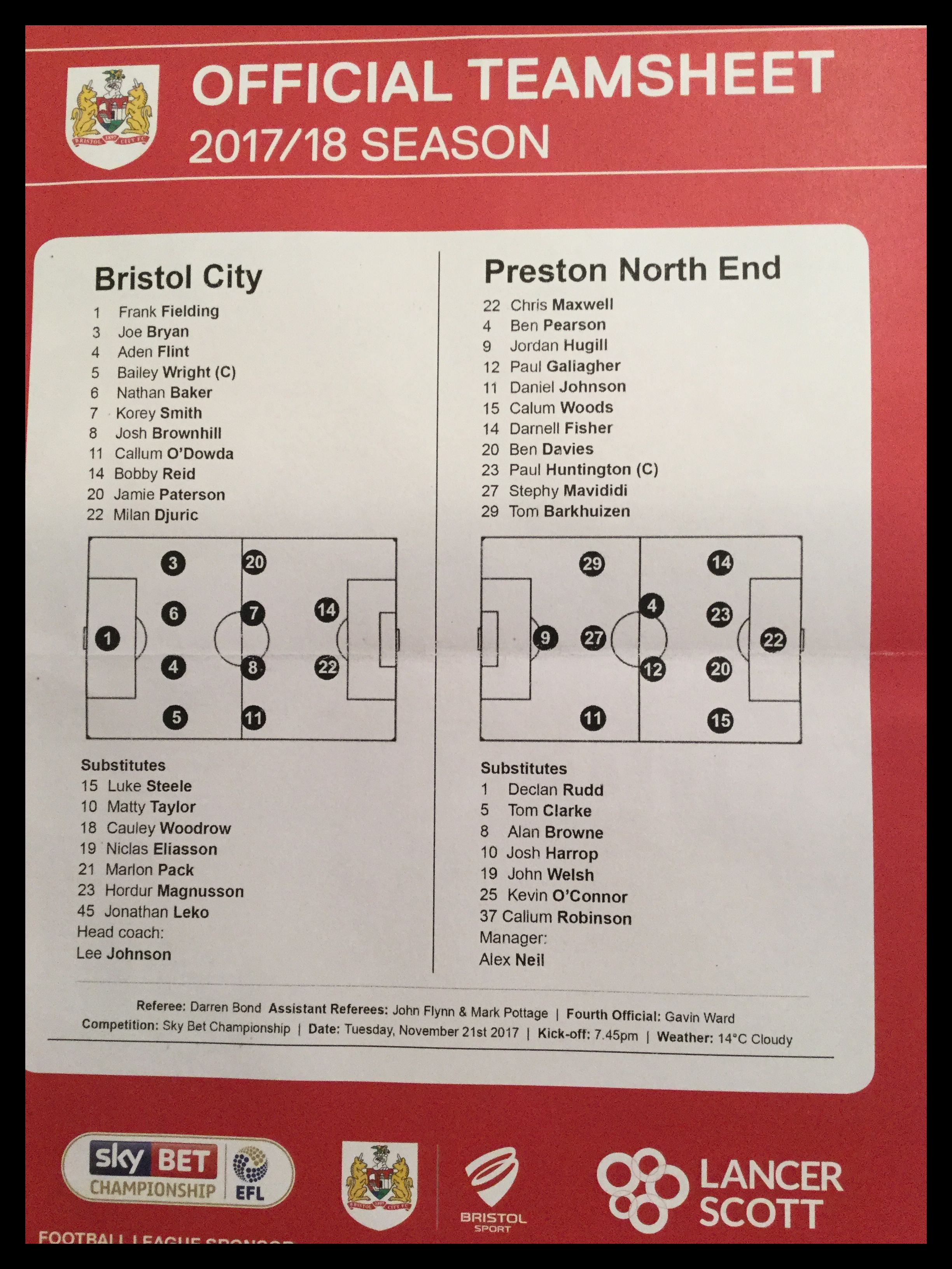 Bristol City v Preston North End 21-11-17 Team Sheet