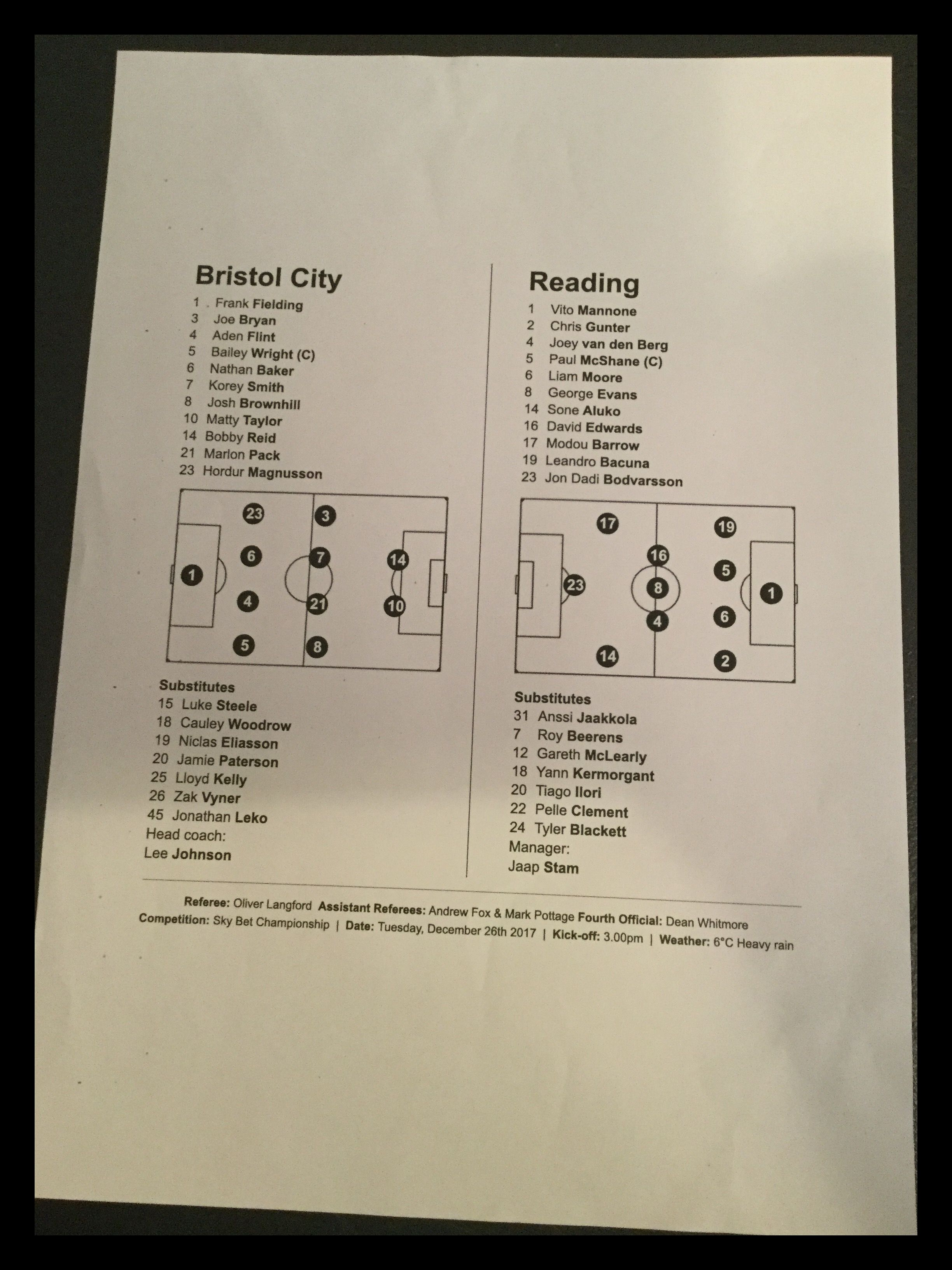 Bristol City v Reading 26-12-17 Team Sheet