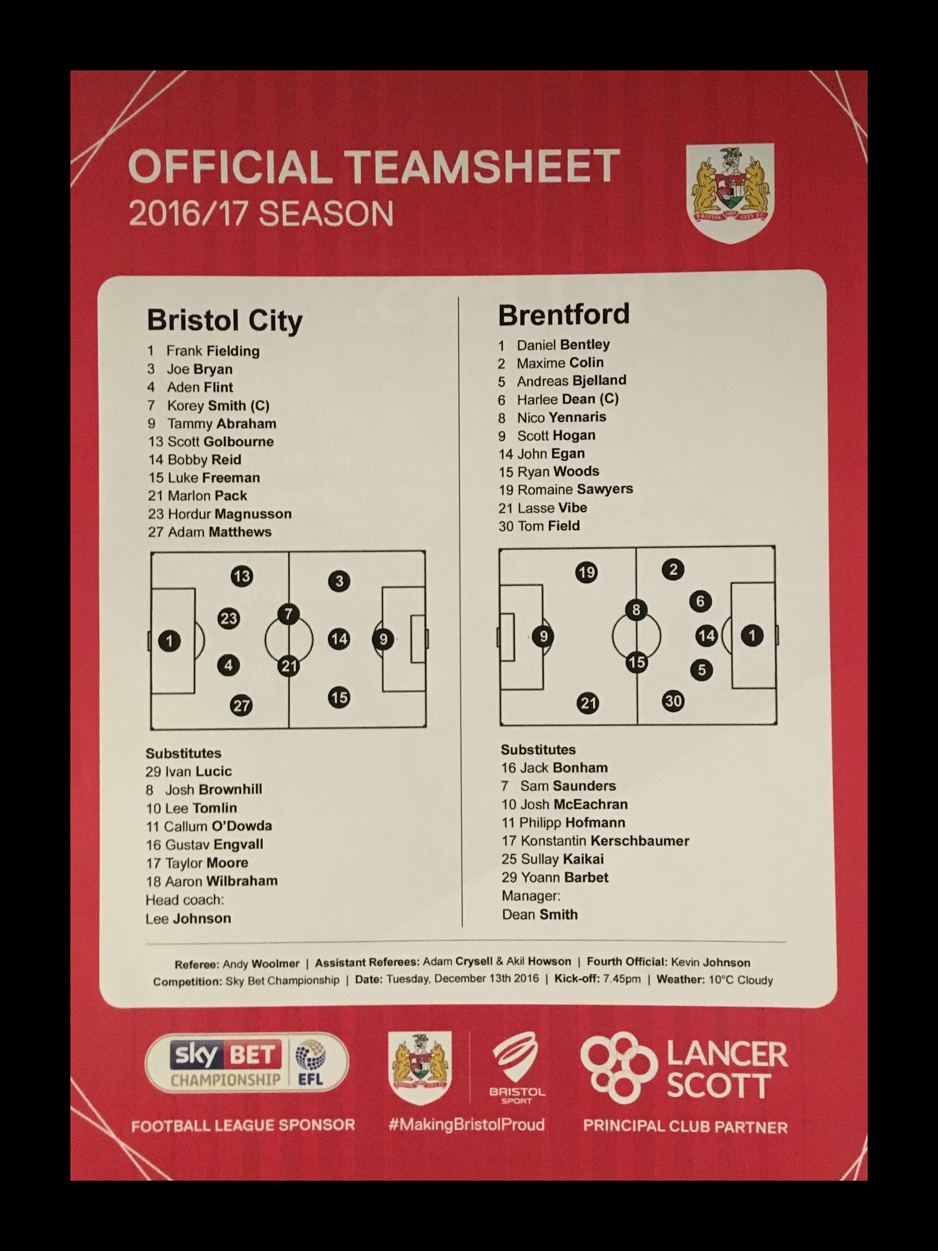 Bristol City v Brentford 13-12-2016 Team Sheet