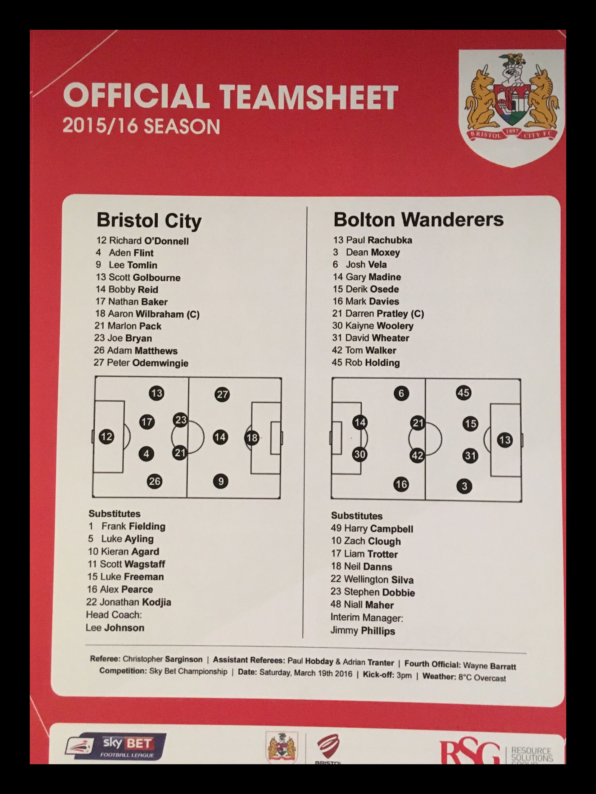 Bristol City v Bolton Wanderers 19-03-2016 Team Sheet