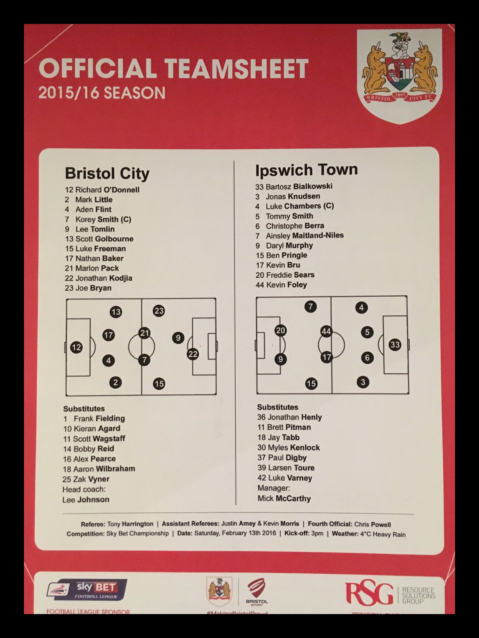 Bristol City v Ipswich Town 13-02-2016 Team Sheet