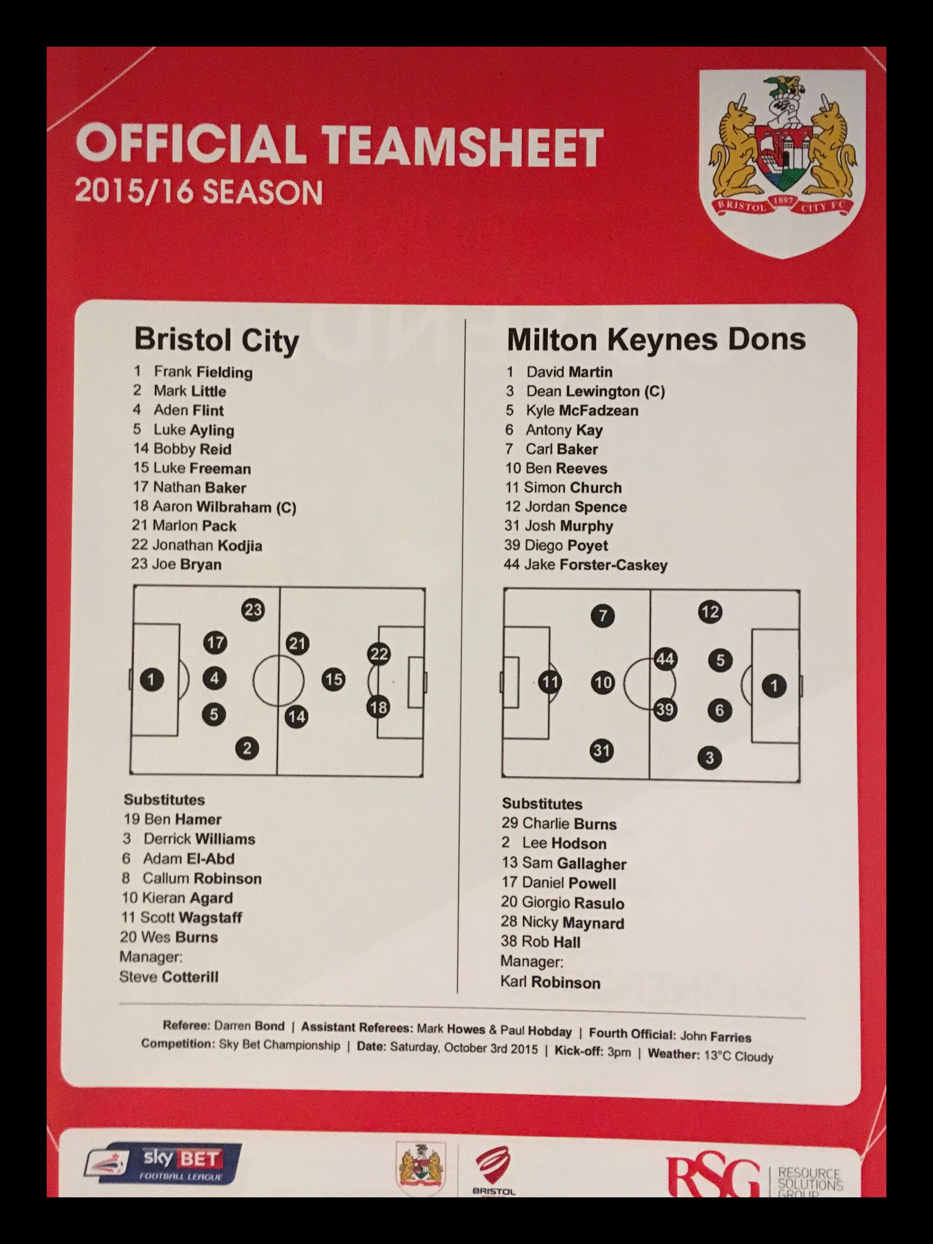 Bristol City v MK Dons 03-10-2015 Team Sheet