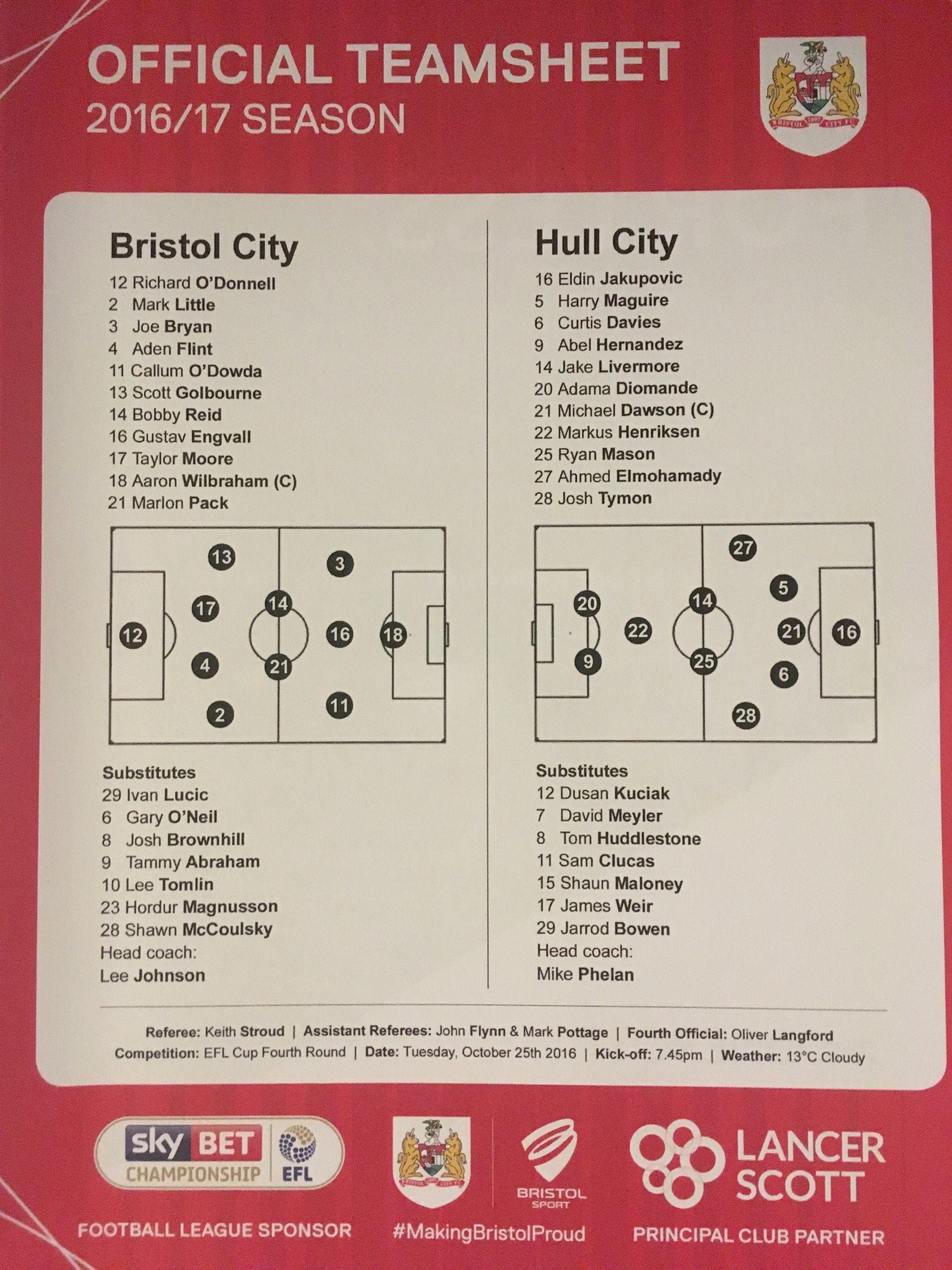 Bristol City v Hull City 25-10-2016 Team Sheet
