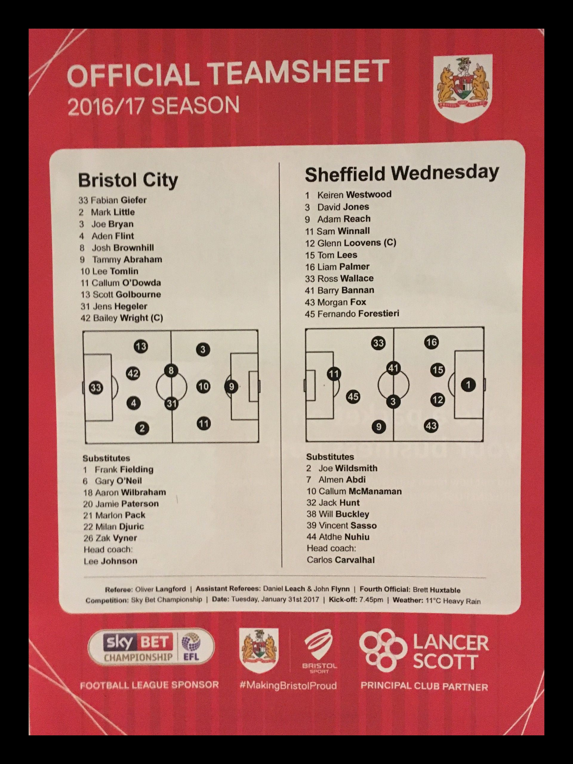 Bristol City v Sheffield Wednesday 31-01-17 Team Sheet