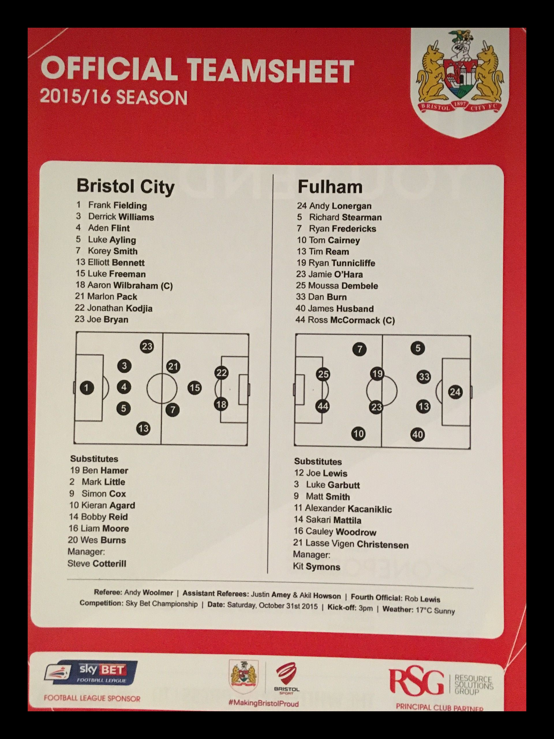 Bristol City v Fulham 31-10-2015 Team Sheet
