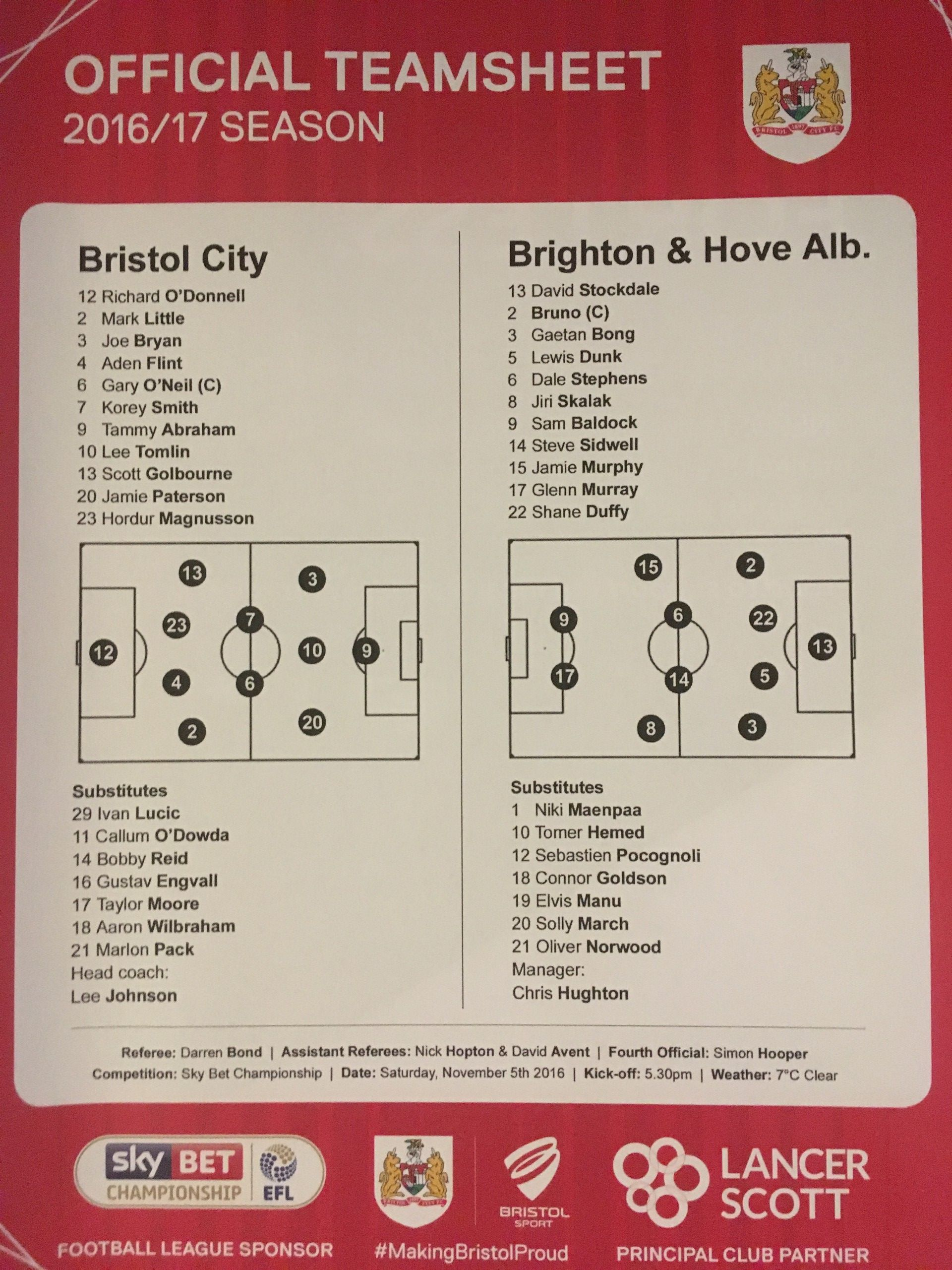 Bristol City v Brighton & Hove Albion 05-11-2016 Team Sheet