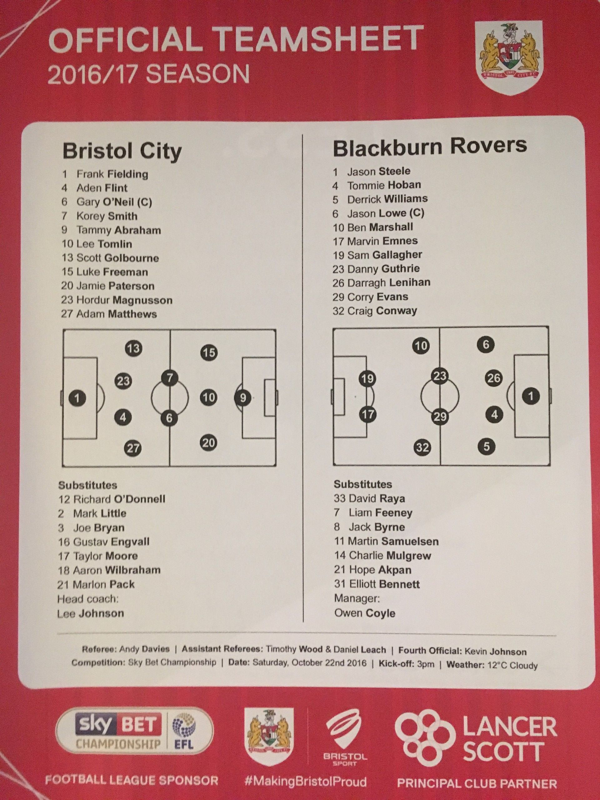 Bristol City v Blackburn Rovers 22-10-2016 Team Sheet
