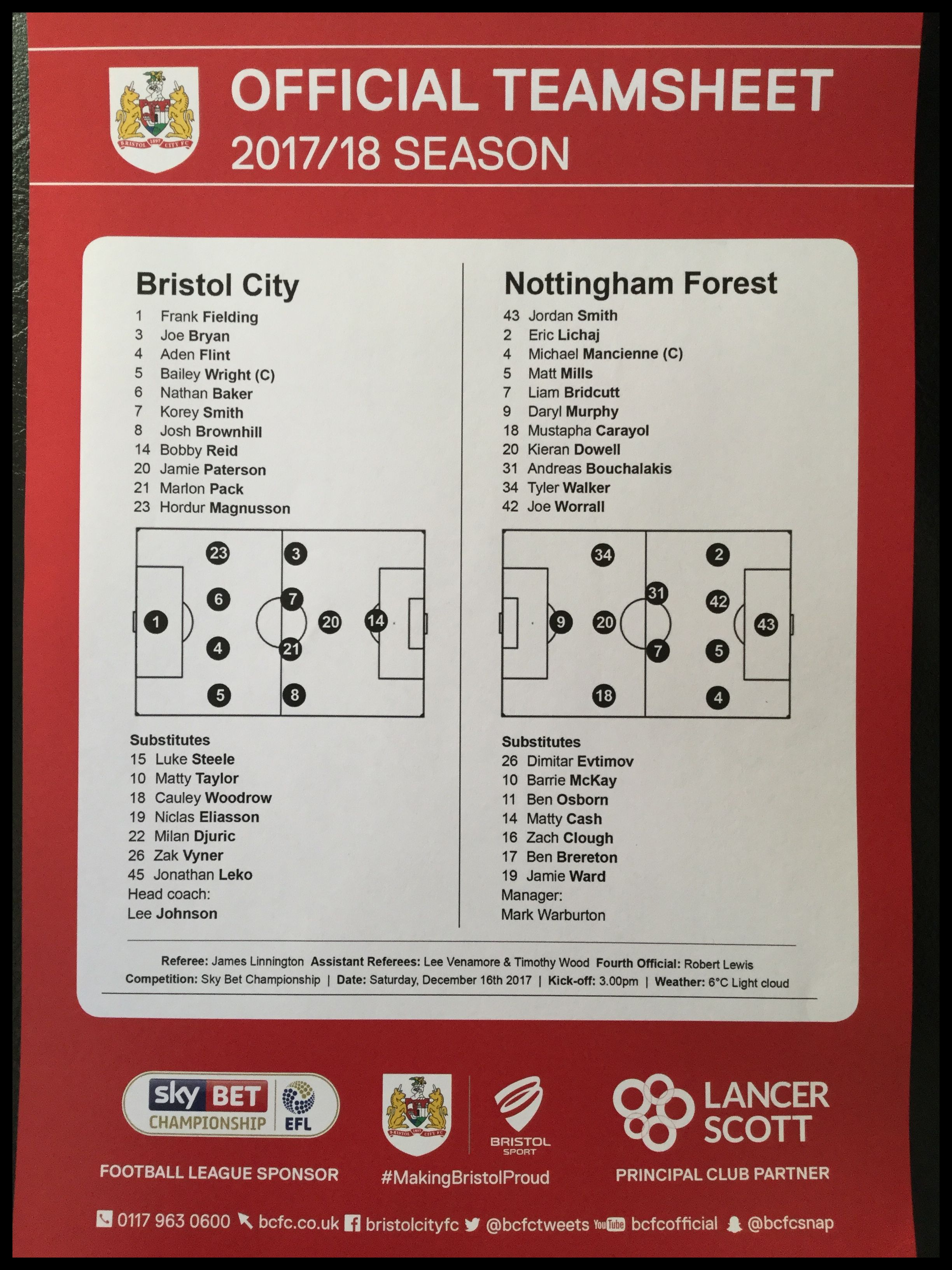 Bristol City v Nottingham Forest 16-12-17 Team Sheet