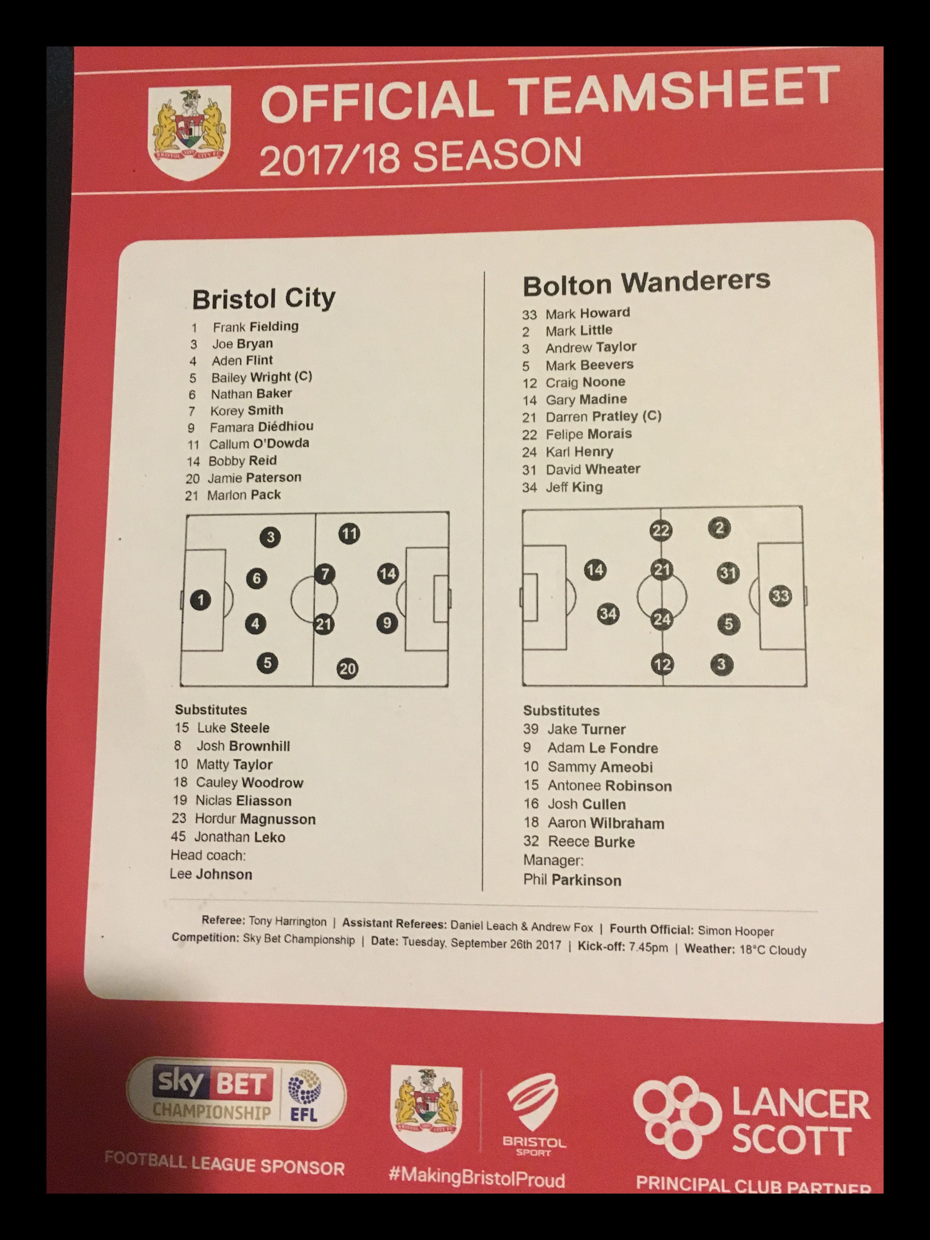 Bristol City v Bolton 26-09-17 Team Sheet